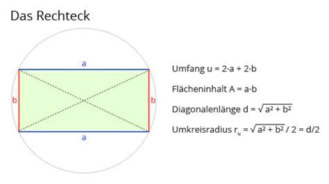 quadratmeter fliesen berechnen quadratmeter berechnen formel quadratmeter berechnen wikihow quadratmeter badezimmer berechnen