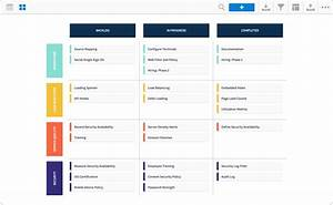 cute information security strategy template gallery With information technology policy template