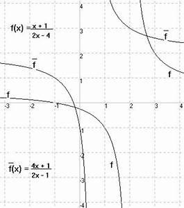 Asymptote Berechnen Gebrochen Rationale Funktion : umkehrfunktionen definition joachim mohr mathematik ~ Themetempest.com Abrechnung