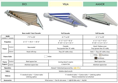 retractable awnings  sell    service  rest