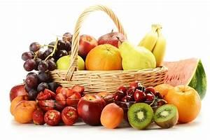 Panier A Fruit : panier de fruit ~ Teatrodelosmanantiales.com Idées de Décoration