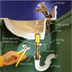 how to remove a kitchen sink faucet how to remove a bathroom sink