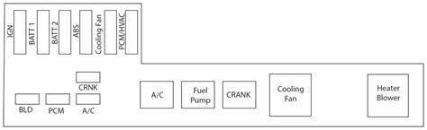 Pontiac Sunfire Fuse Diagram Ricks Free Auto Repair
