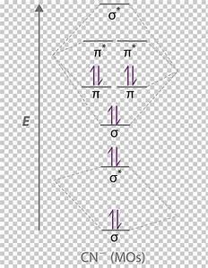 Molecular Orbital Diagram For Cn