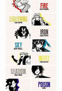 Fairy Tail Dragon Slayers!!!!!!!!!!!!!!!! AWESOMENESS ...