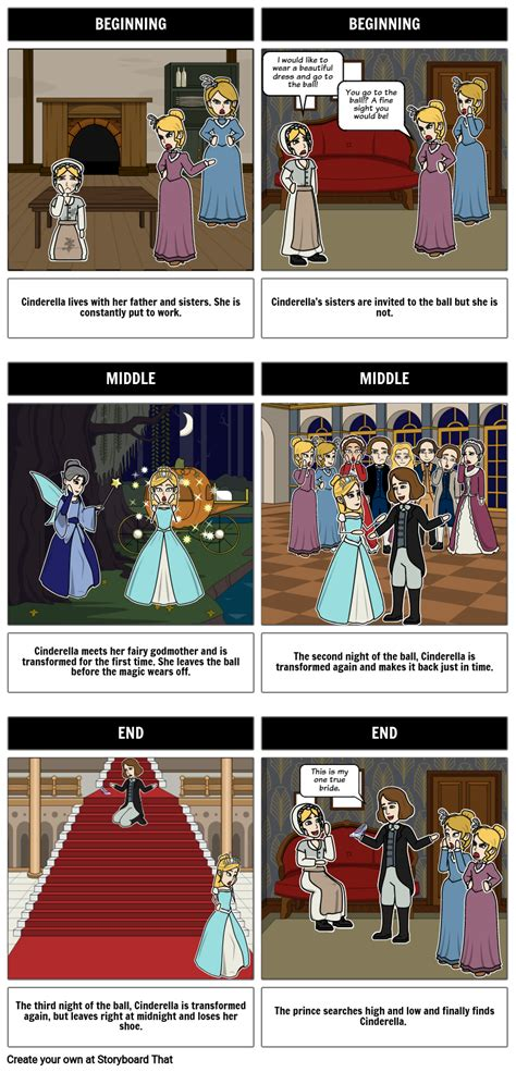 cinderella summary cinderella fairy tale activities
