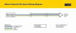 Wiring Diagrams  U2013 Brk
