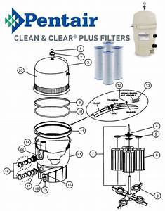 Pentair Clean And Clear Plus Filter Parts