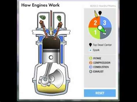 internal combustion engine youtube