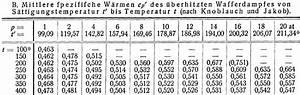 Avogadro Konstante Berechnen : spezifische w rme 1 ~ Themetempest.com Abrechnung