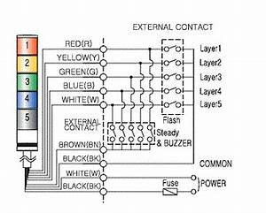dc led light wiring diagram france led wiring diagram With wiringdiagramstrobelightwiringledstrobelightwiring918x649jpg