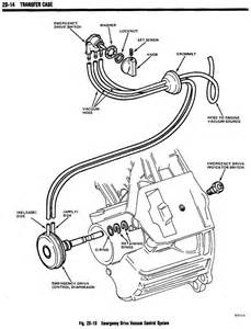 similiar 88 grand wagoneer vacuum line routing keywords 87 jeep grand wagoneer wiring diagram get image about wiring
