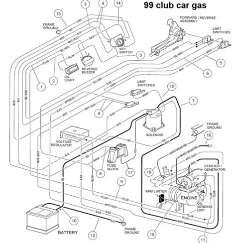 club car ds gas wiring diagram fuse box and wiring diagram
