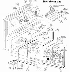 Wiring Diagram For Club Car Ds  U2013 Comvt For Club Car Ds Gas