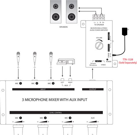 Passive Microphone Mixer With Aux Input Connect Tta