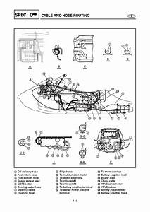 Yamaha Waverunner Cooling System Diagram