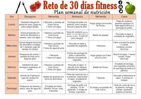 dieta keto ejercicio