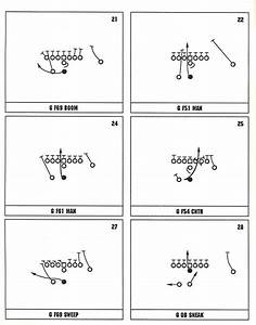 John Madden Football Offensive Playbook Page 4