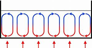 File Convection Cells Svg