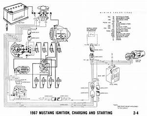 1965 Ford Mustang Ignition Coil Wiring