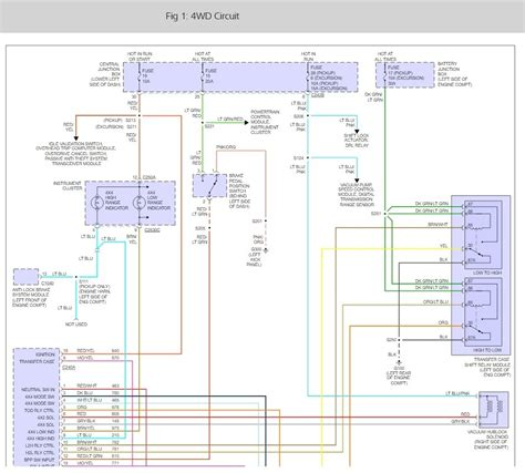 2005 F150 4wd Wiring Diagram by 4 Wheel Drive Don T Work I Shift On The Fly And When