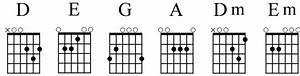 Music Theory  Basic Guitar Chords
