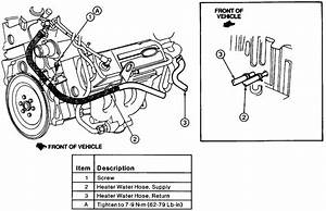 31 2002 Ford Ranger Heater Hose Diagram