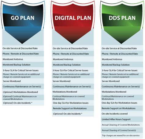 It Services Brochure Template by Managed Services Brochure Managed Services Vital