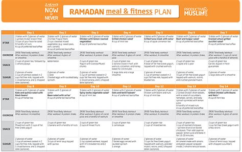 fasting   fit  day ramadan meal  fitness