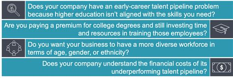 works questions careerwise answering talent solution below company right