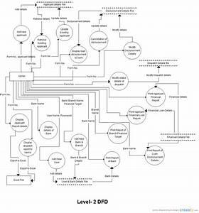 Level 2 Dfd   Data Flow Diagram