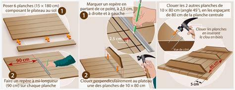 comment faire une table de ping pong comment fabriquer une table de jardin