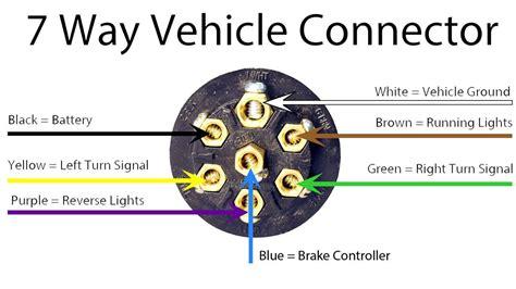Seven Way Trailer Wiring by Wiring Diagram For Seven Way Trailer Techteazer