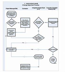 Flow chart template word doc 673470 flow chart word for Flow charts templates for word