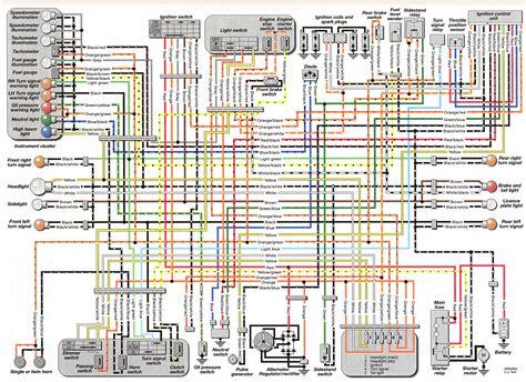 wiring diagram  suzuki gsxr  wiring library