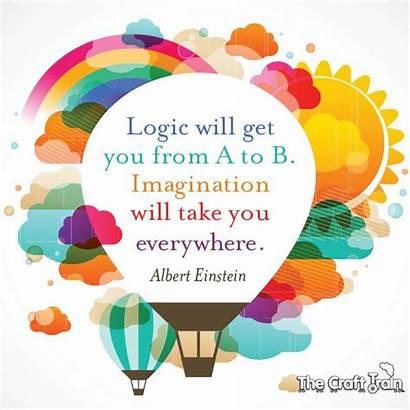 Imagination Quotes Einstein Albert Quote Clipart Clip