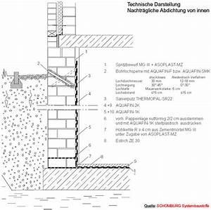 Kellerwand Abdichten Injektionsverfahren : keller abdichten keller abdichten kosten am haus ~ Articles-book.com Haus und Dekorationen