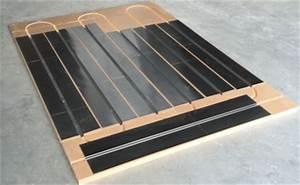 Chauffage Au Sol Prix : prix plancher chauffant sec cale sol et jupter ~ Premium-room.com Idées de Décoration