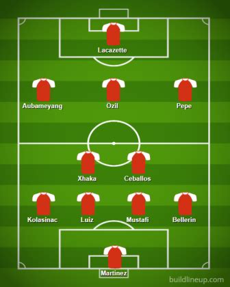 Arsenal Predicted Lineup vs Olympiacos: Lacazette to start