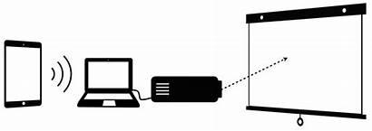 Projector Ipad Screen Ways Using Shows