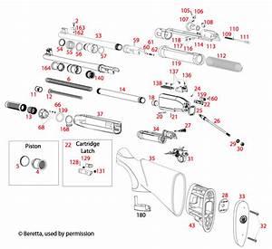 Beretta U00ae 1301 Tactical Schematic