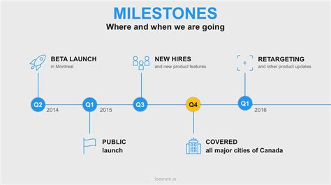 Startup Milestone Template by The Building Blocks Of Successful Pitch Deck Basetemplates