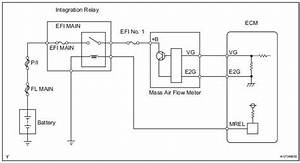 Toyota Rav4 Oxygen Sensor Wiring Diagram