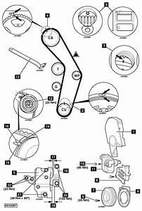 Vw 2 0 Turbo Engine Diagram