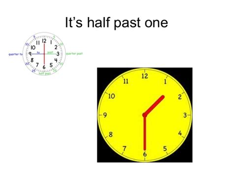 Whats The Time