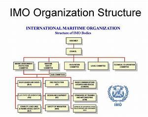 Marine Engineering  Fire Prevention  U0026 Its Control  U0026 Marpol  Iso  Ism