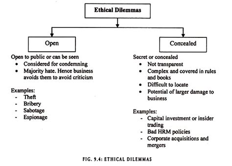 Ethical Dilemmas For A Manager  Company Management. Elementary Education Lessons. Slip And Fall Attorney San Diego. Usb Data Transfer Cable Software. Best Insurance For Teens Plumbers In Portland. Cosmopolitan Las Vegas Night Club. Mu Stage 2 Requirements Petsmart Maplewood Mn. Channel Line Up For Dish Dr Kowalski Dentist. Hotel Lima Peru Airport Cisco Console Settings