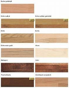 Arbeitsplatte holz kochkorinfo for Holz arbeitsplatte