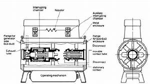 Generator Circuit Breakers Basic Information And Parts Of