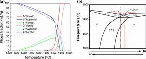 Microstructural Evolution In 316ln Austenitic Stainless Steel During Solidification Process
